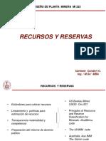 2-Recursos-y-Reservas.pdf
