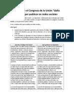 Mordaza en Internet Cuadro de Reforma Código Civil Federal