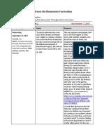 Module #2 Learning Journal