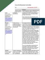 Module #1 Learning Journal