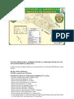 Puntos Criticos de La Jurisdicción de La Comisaria Pnp Huancayo