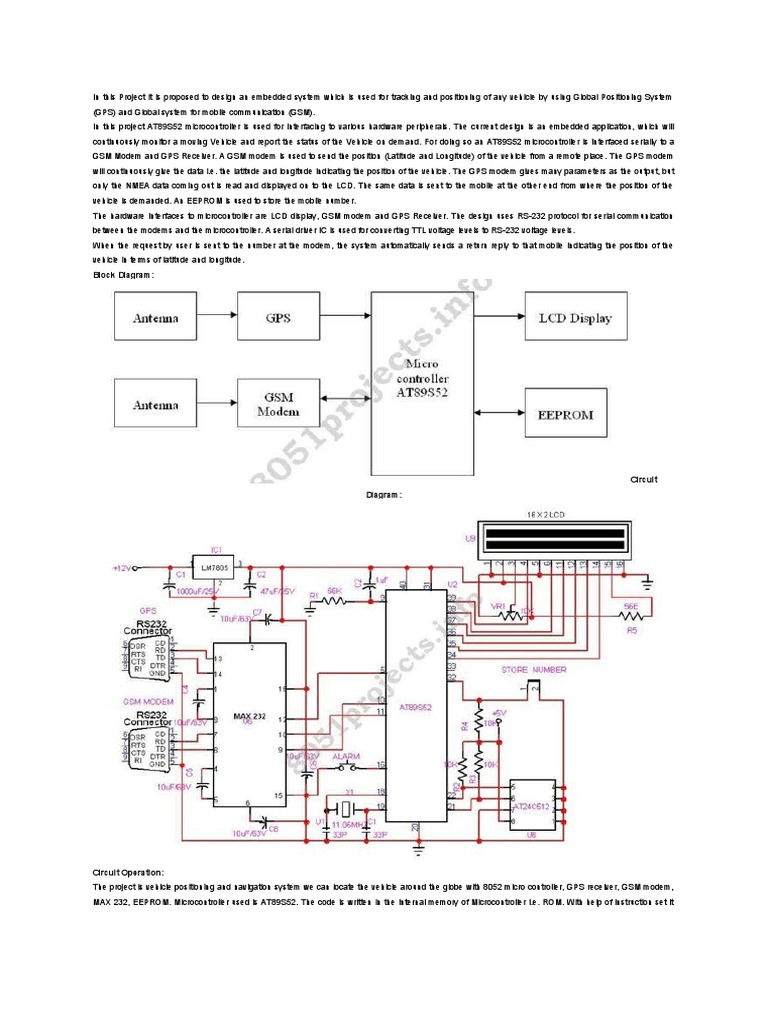 In This Project It Is Proposed To Design An Embedded System Which Gps Circuit Schematic Used For Tracking And Positioning Of Any Vehicle By Using Global