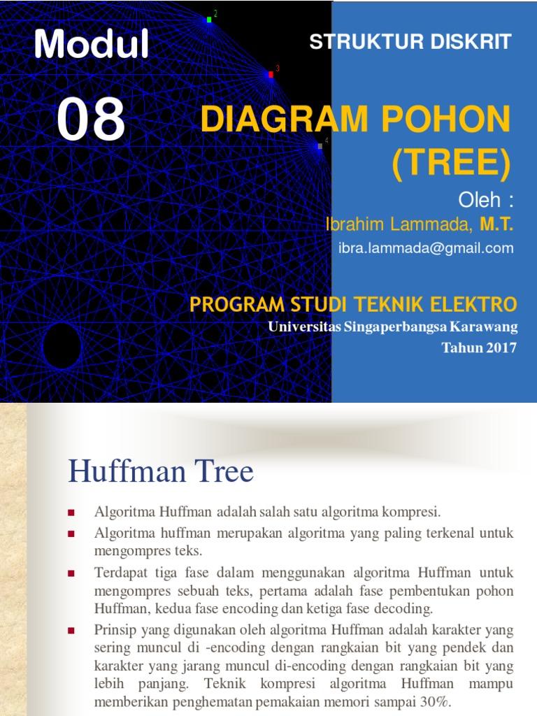 Modul 8 diagram pohon hufman1 ccuart Images