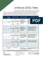 CATZOC Table Admiralty.pdf