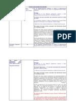 Teachers Eligibility Qualifications Rgulations 1998.PDF 373 375