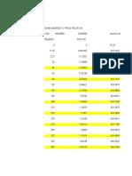 Gann Degree to Price Relation Analysis Working Model