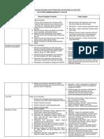 Workplan Apotek New