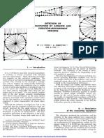 Lhb1969012 Acoustic Detect Cavitation