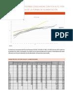 Resumen de Analisis de FCR