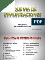 Esquema de Inmunizaciones.pptx
