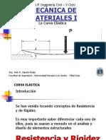 Clase 10 - CurvaElastica.pdf