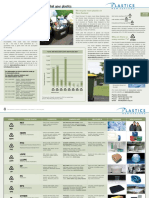 Pnz Id Code Web 2009 2