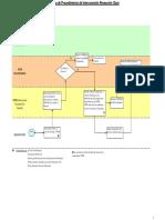 Diagrama de Procedimiento de Interconexión Recepción (Gas)2