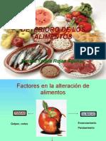 principalescausasdedeteriorodelosalimentos-091021113227-phpapp02