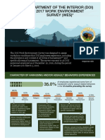 DOI Work Environment Survey Infographic