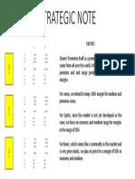 U1 Team4 Strategic Note