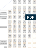 Fluxograma Med - Vca PDF Novo 3