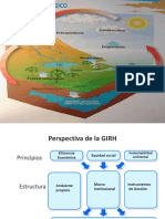 Ciclo Hidrologico y Girh