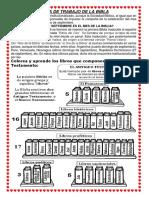 FICHA DE TRABAJO DE LA BIBLA 5° - 2016.docx