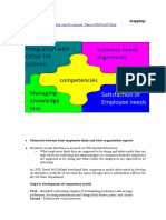 Competency Mapping Projct