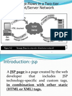 Revision Learning JSP.ppt