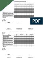 4.2.3 Monitoring Pelaksanaan Program Ukm