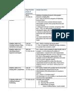 MKT 501 Final Exam Syllabus for Fall 2017