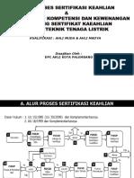 Alur Proses Sertifikasi Keahlian & Ruang Lingkup Kompetensi for Print