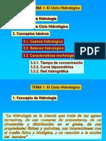 Claseitop1 Prc