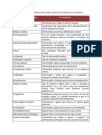 Lista para especificar causas de defuncion.pdf