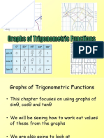8) C2 Graphs of Trigonometric Functions