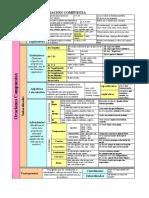SubordinadasEspañolcuadroresumen.pdf