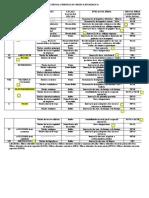 Tabela de nervos cranianos.pdf
