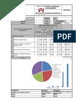 Informe Eval Diagnóstica 2016-2017 Uesma