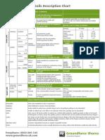 GF Soil Description Chart