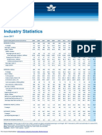 Fact Sheet Industry Facts