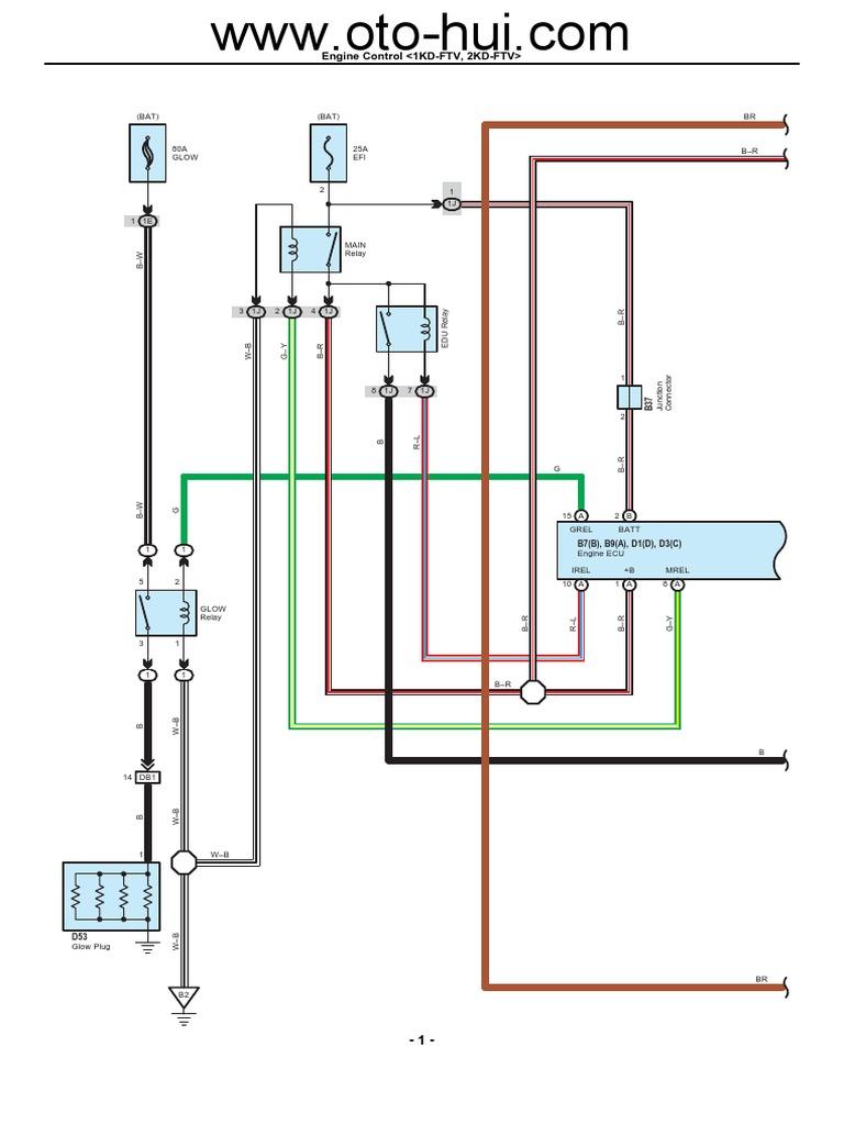 wiring diagram ecu 2kd ftv pdf rh scribd com