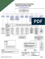 Toxoplasmosis Serologic Testing Algorithm.pdf