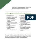 Cuadro Comparativo de Lenguaje Oral y Escrito
