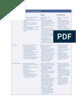Excerpt_Critical Literature Pedagogy_ Teaching Canonical Literature for Critical Literacy