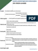 ProteccionyAtencionMujeres VG.pdf