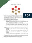 The 7s McKinsey Model Analysis of Parle(SM Grp Projct Trim-5)