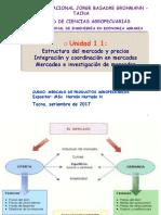 Estructura del mercado y precios Integración y coordinación en mercados Mercadeo e investigación de mercados