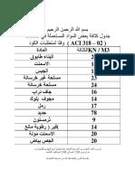 جدول كثافة المواد.docx