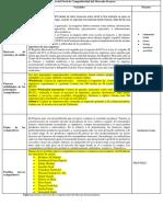 Análisis Del Nivel de Competitividad Del Mercado Frances