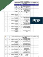ANEXO14.ModeloMatriz Requisitos Legales
