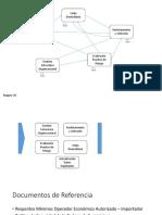 Herramientas Documentación de Procesos