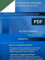 Algoritmo Ing Sangüeza