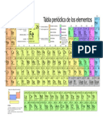 tabla periódica actualizad