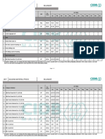 Material Price -Cidb